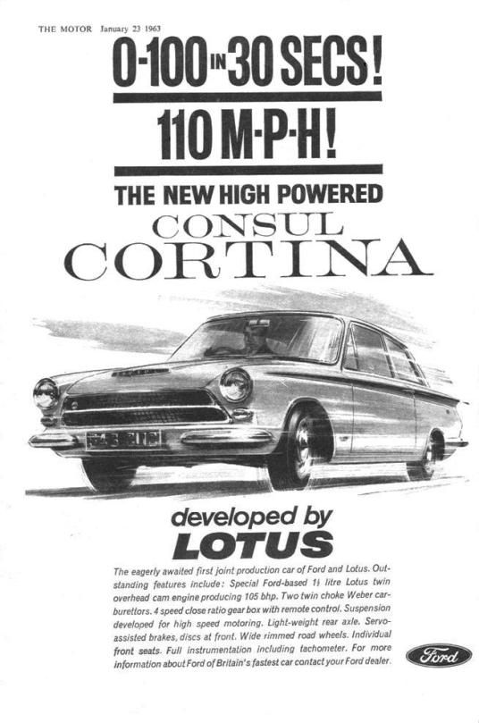 30.1 630123 Motor Ad 1 Lotus Cortina 530 800 (With images ...