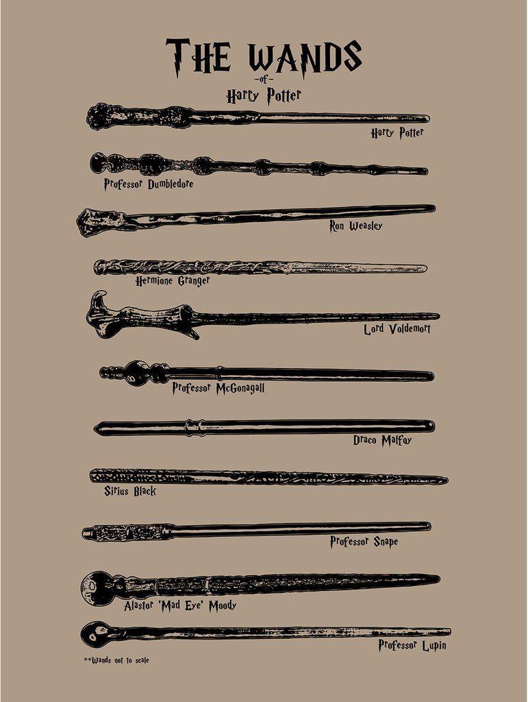 Harry Potter Wands Harry Potter Wand Harry Potter