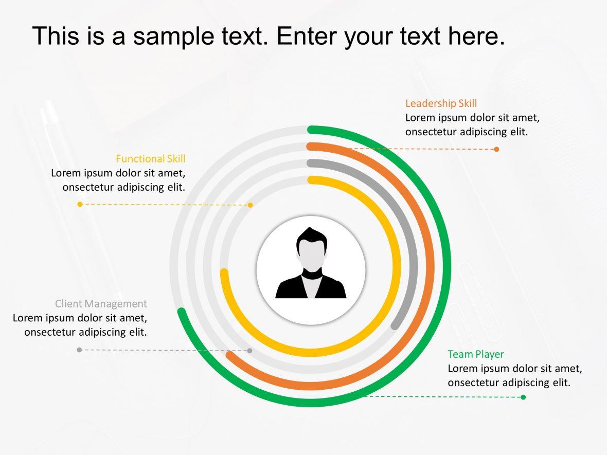 Employee Skills Powerpoint Powerpoint Templates Business Powerpoint Presentation Infographic Powerpoint
