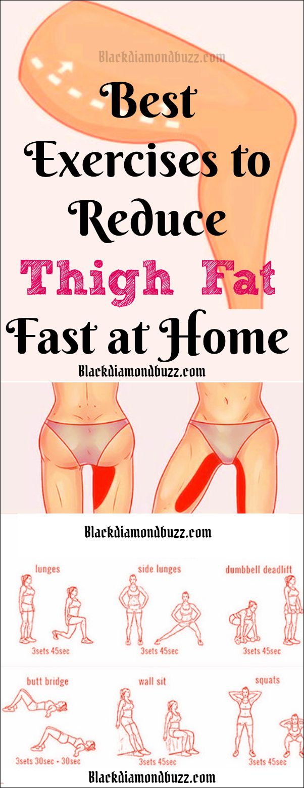 Workout Exercises Best Thigh Fat Workouts To Lose Inner -4216