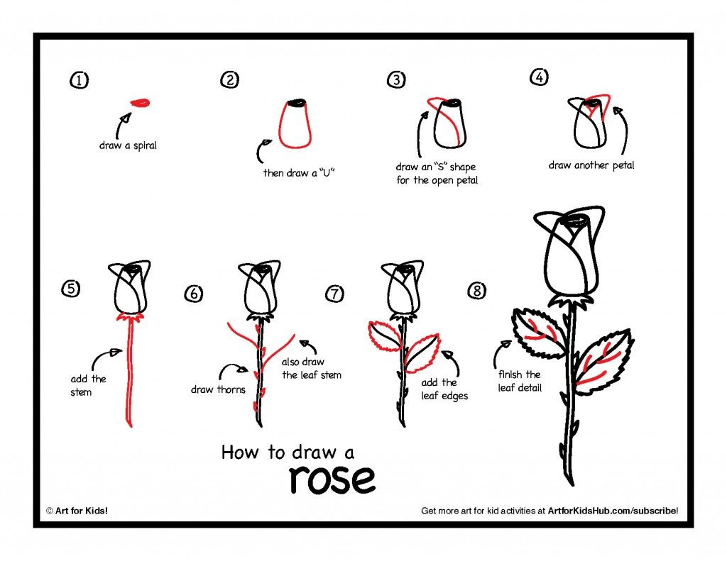 Uncategorized Easy Steps To Draw A Flower draw a rose for kids art class flowers pinterest and how to step by step