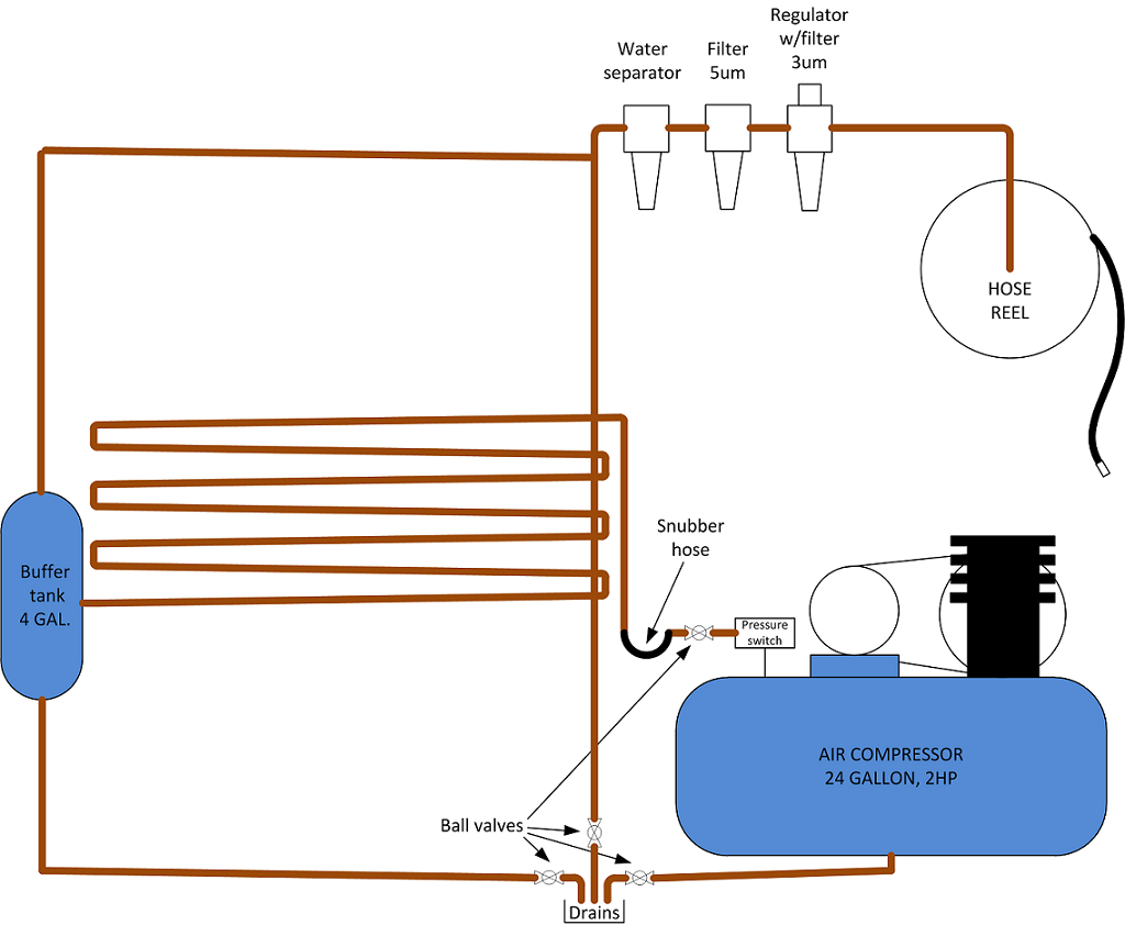 discover ideas about air compressor [ 1024 x 842 Pixel ]