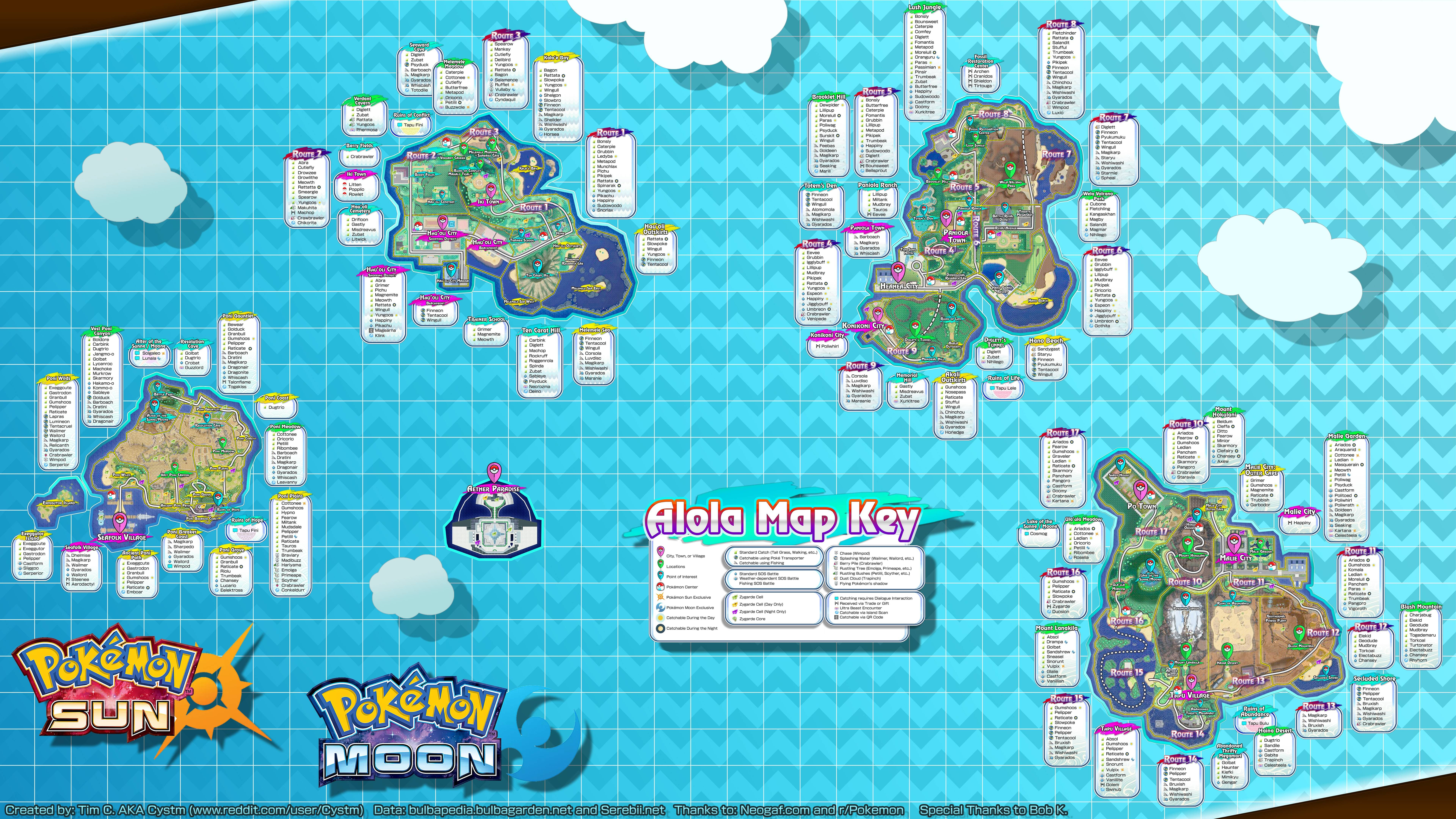 Alola Map With Sun And Moon Pokemon Locations Plus Locations Of Zygarde Cells And Cores Pokemon Moon Map Pokemon Locations