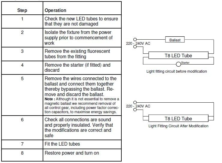Led Fluorescent Tube Wiring Diagram Bookingritzcarlton Info Led Tubes Led Fluorescent Tube Led Fluorescent