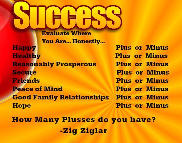 Zig Ziglar Self Evaluation For Success  Favorite Quotes
