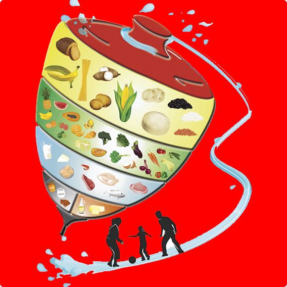 El Trompo De Los Alimentos Amiguito En Linea Manualidades Decoracion De Unas Alimentos Para Colorear