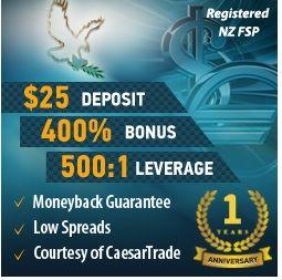 Swap free forex brokers list