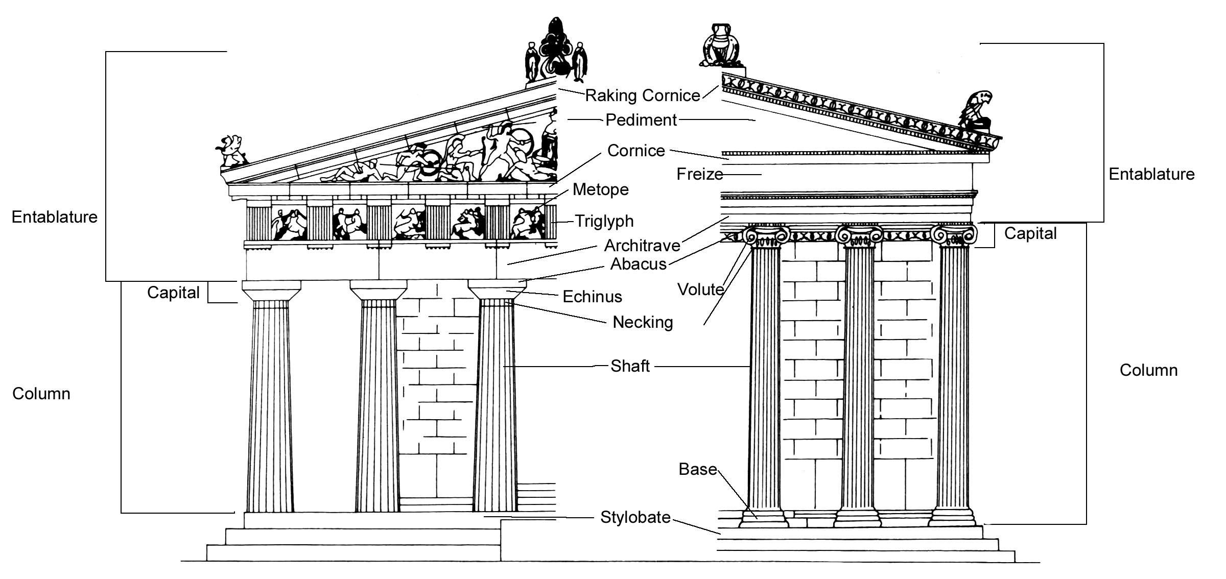 Diagram of a greek temple greek architecture for Architectural decoration terms