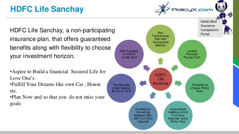 Hdfc Life Sanchay Best Retirement Plan Which Offeres