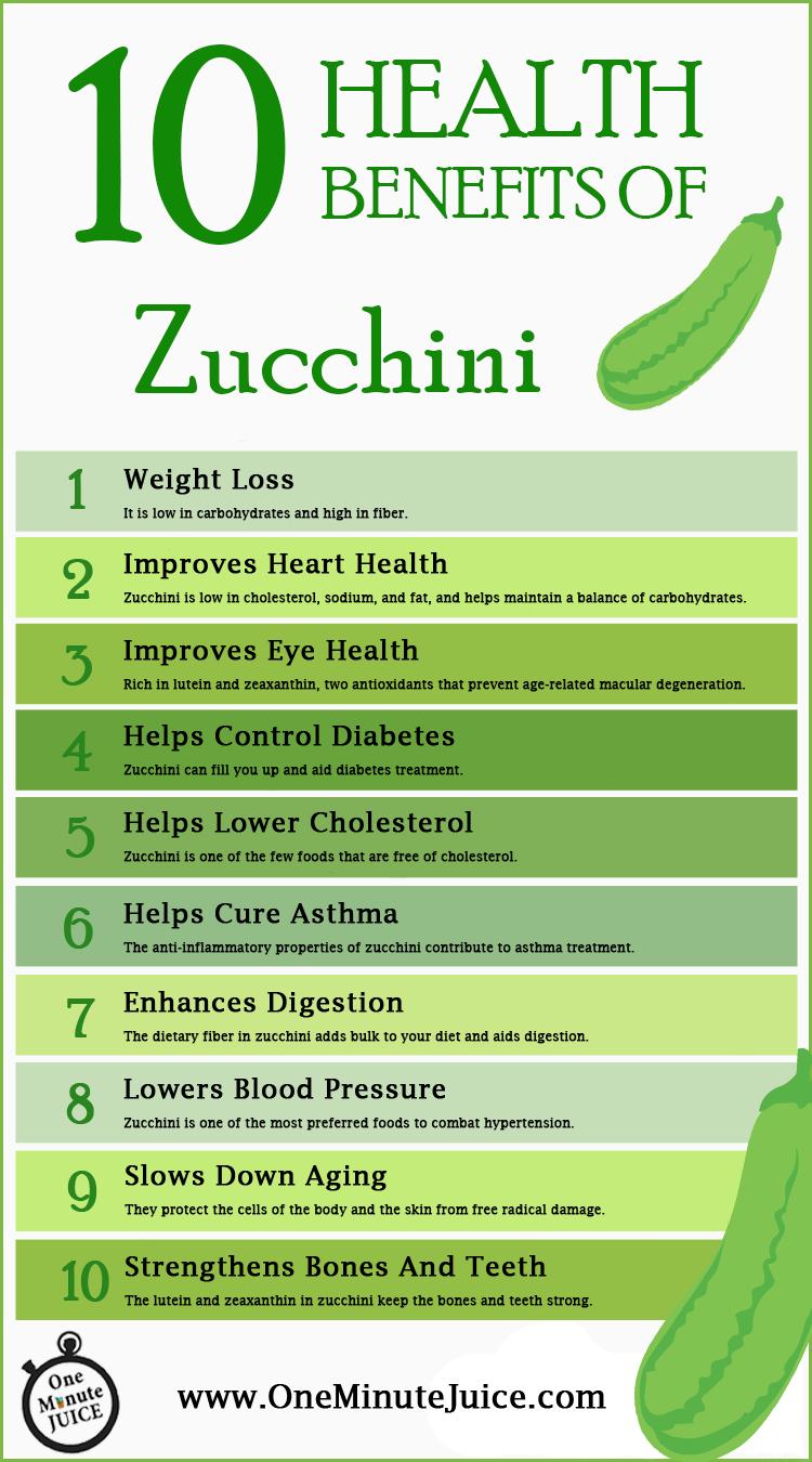 10 health benefits of zucchini – one minute juice | zucchini