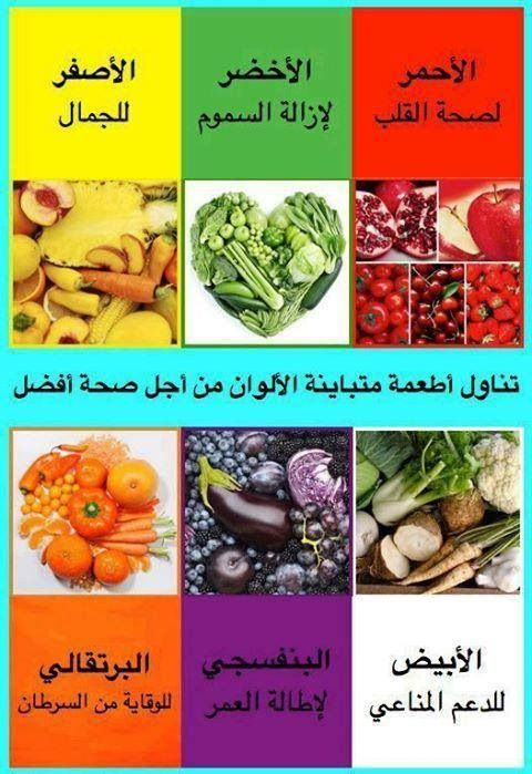 الطعام الصحي Health Facts Fitness Health Facts Food Health And Nutrition