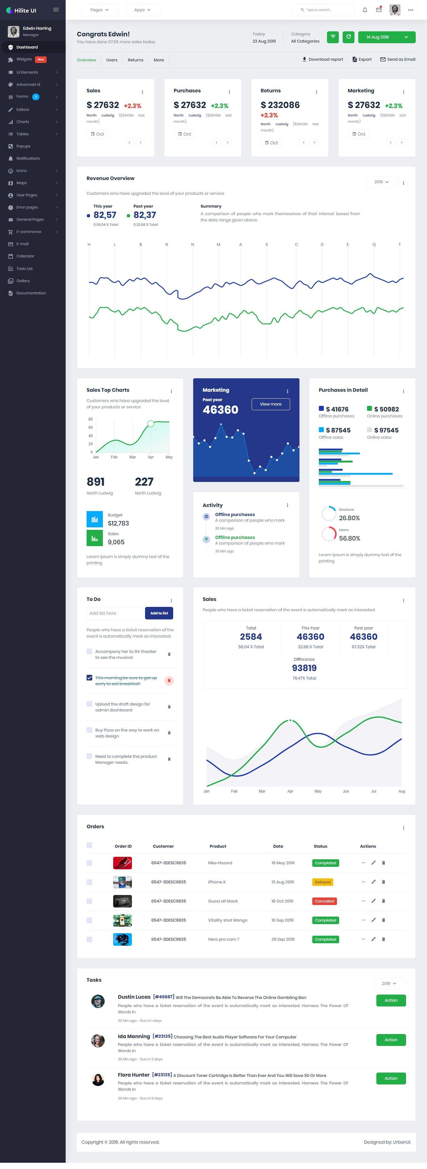 HiliteUI Responsive Bootstrap Admin Template Templates