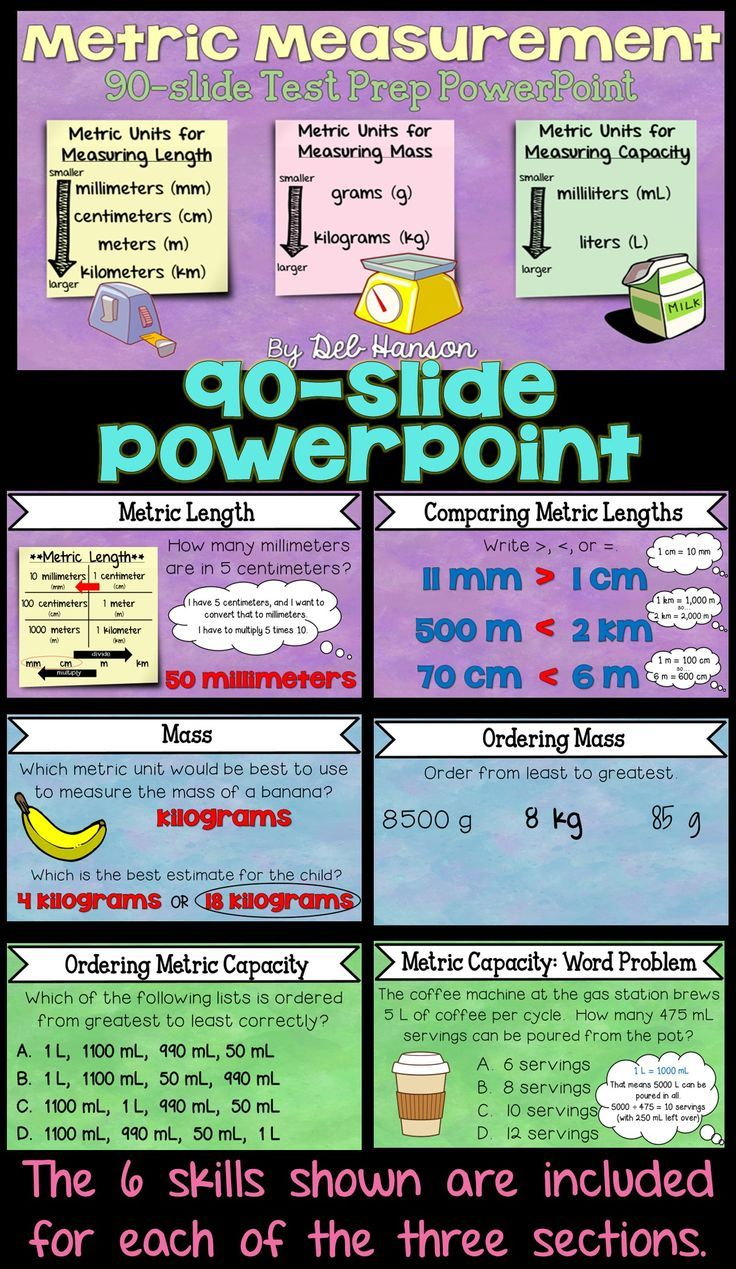 Metric Measurement PowerPoint with 90 slides!! This PowerPoint addresses  multiple skills associated with …   Metric measurements [ 1269 x 736 Pixel ]