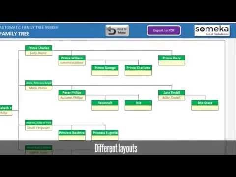 automatic family tree maker excel template youtube projects to
