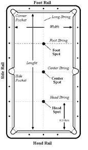 Imagen relacionada pool pinterest carpinter a planos de carpinter a y mesa de pool - Medidas mesa billar profesional ...
