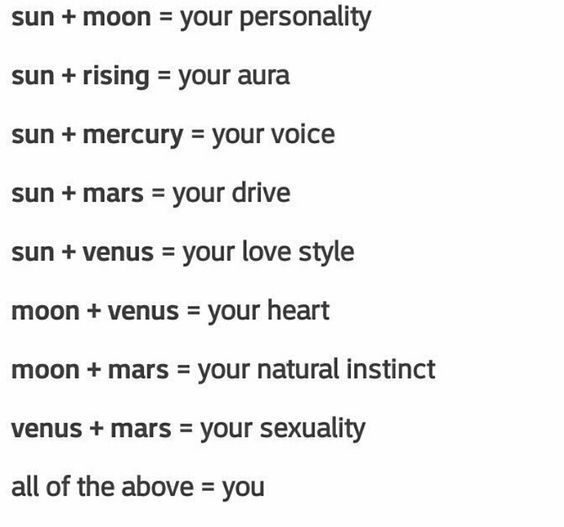 Zodiac Life Chart Sun Moon Signs Astrology Numerology Astrology Astrology Signs