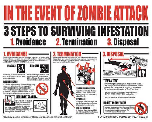 pasos a seguir ante un ataque zombie by faseextra, via Flickr