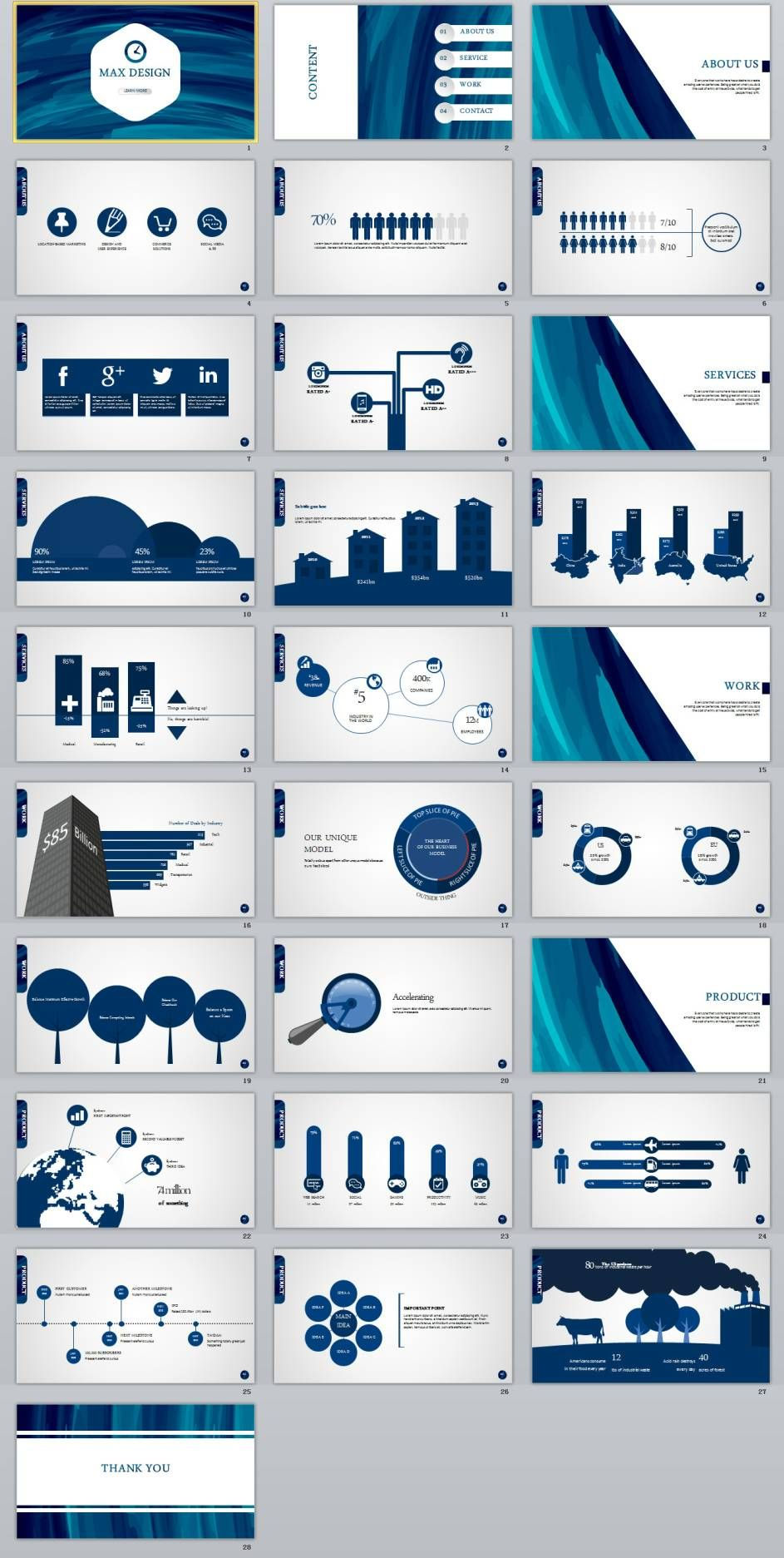 28+ Best Blue business Plan powerpoint Template