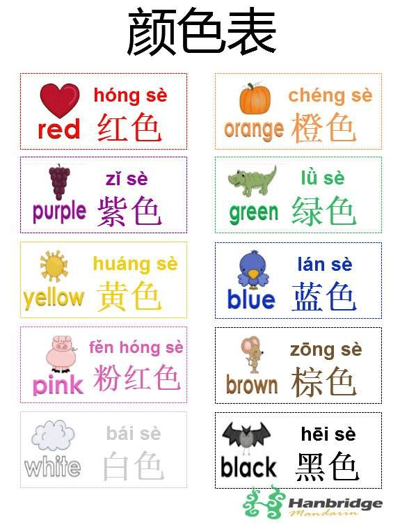 Colours Mandarin chinese learning