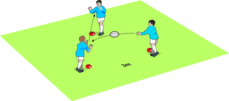 Defensive tips for your rugby sevens team in 2020 rugby