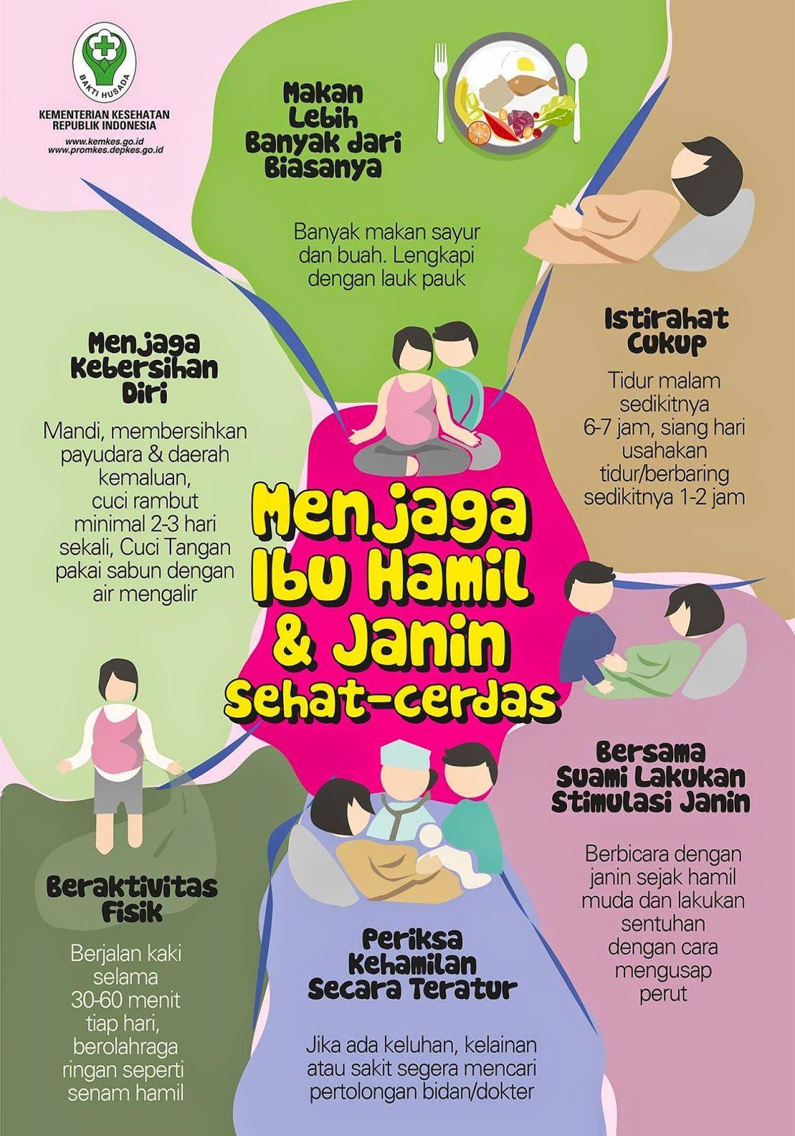 Menjaga Ibu Hamil dan Janin Tetap Sehat Infografis