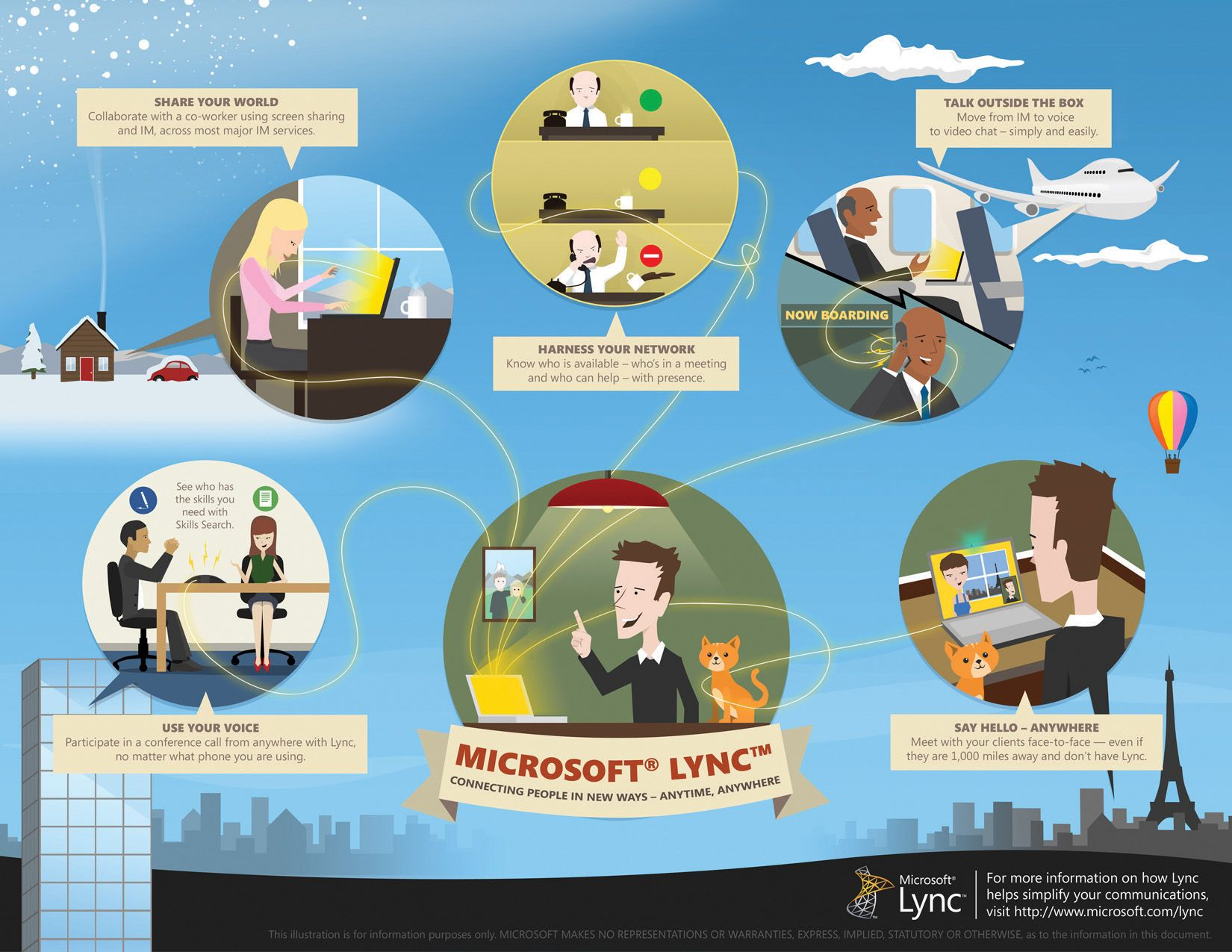 Infographic what is microsoft lync infographics pinterest microsoft lync microsoft and - Office messaging software ...