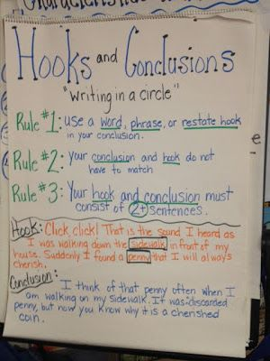 Hooks and conclusions writing anchor chart dead pin also rh pinterest