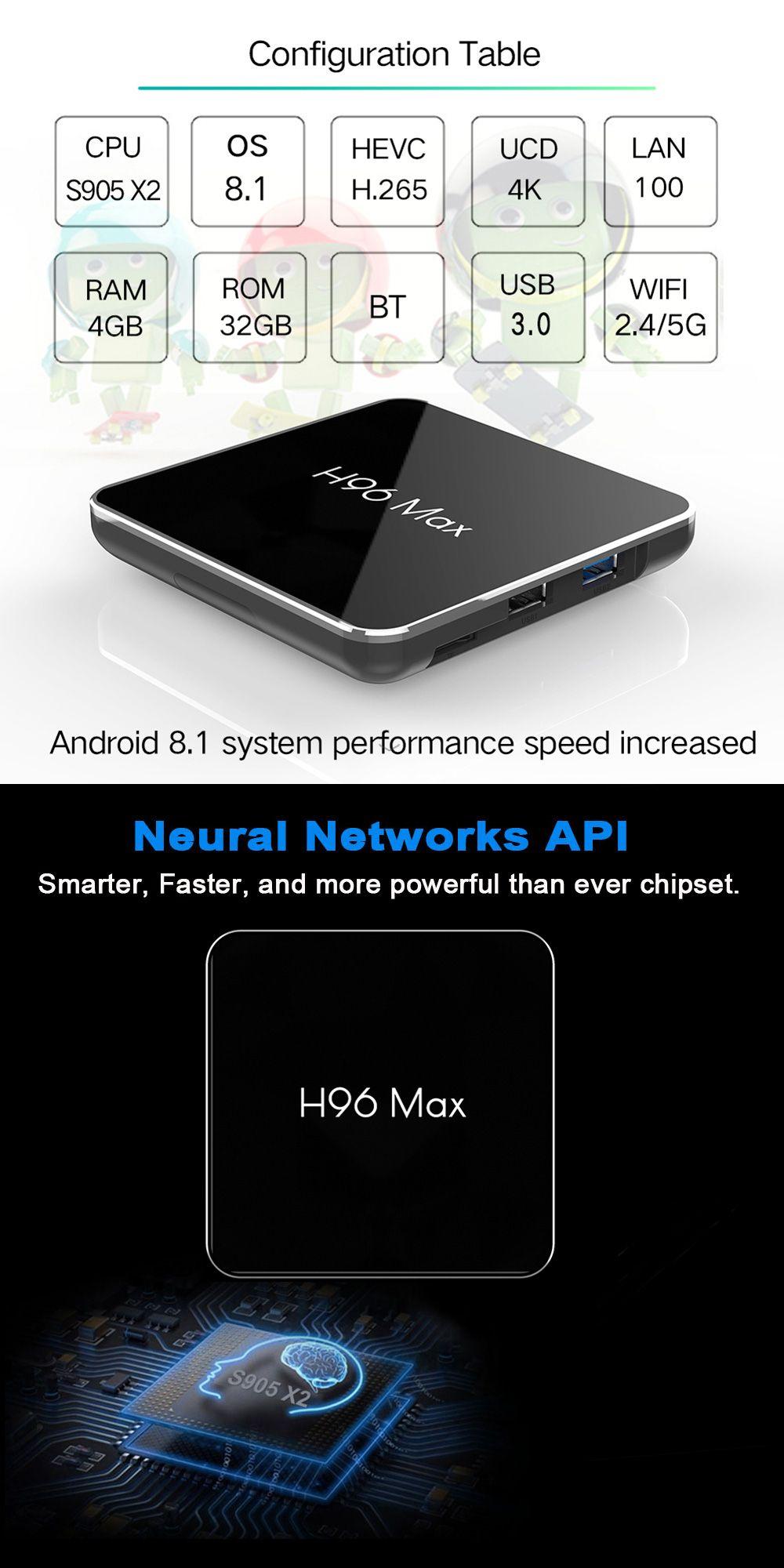 H96 Max X2 S905X2 4GB DDR4 RAM 32GB ROM Android 8 1 5G WiFi USB3 0