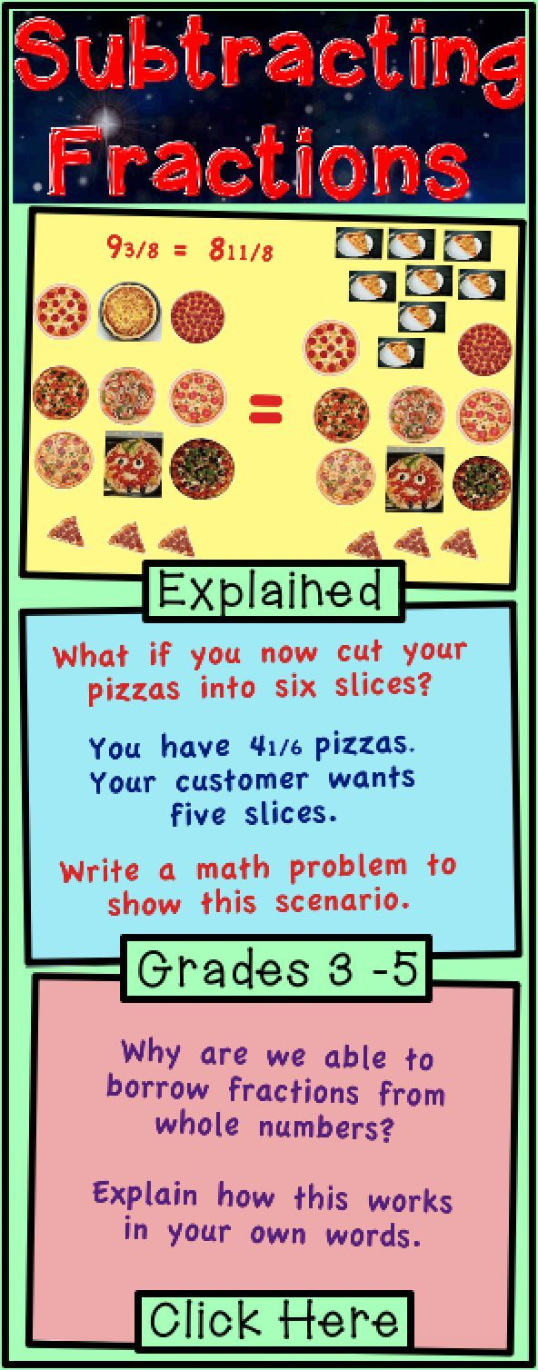 Subtracting Fractions With Regrouping Explained Power Point ...