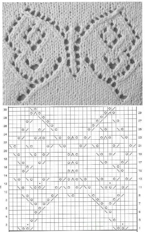 lace knitting : butterfly | MilaTomen | Pinterest | Butterfly and Stitch