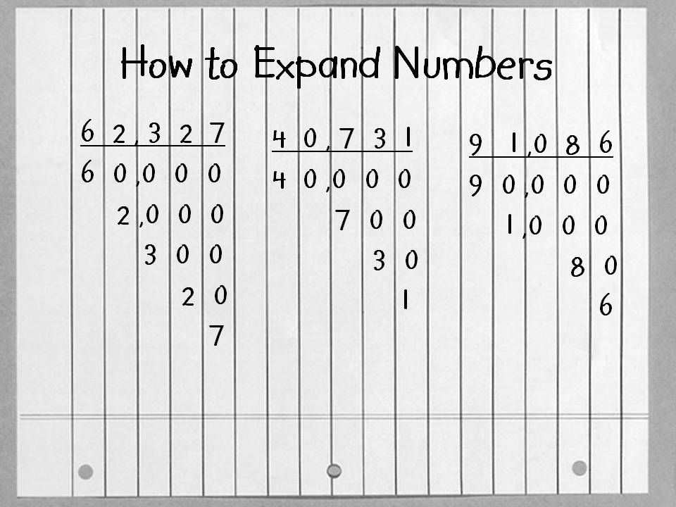 Math Place Value Chart | Alex Lesson Plan: Explorations In Place