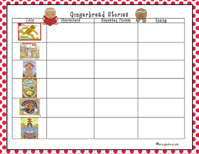 Pin On Gingerbread Man Activities Freebies And More