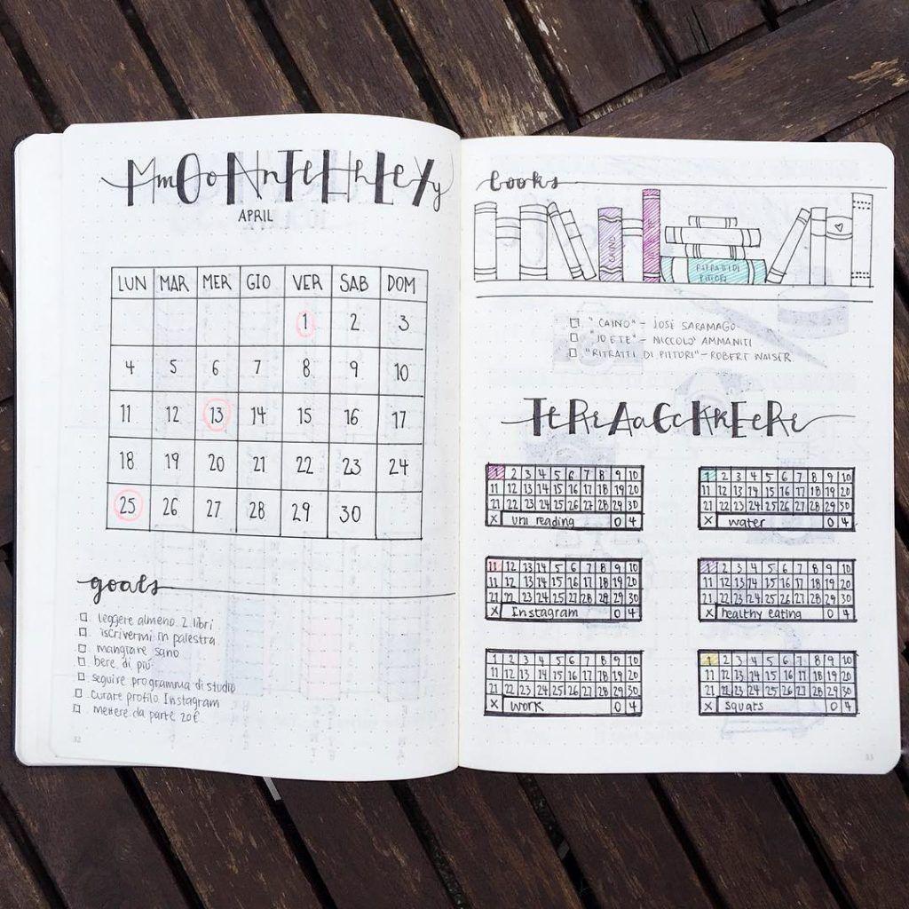 monthly bullet journal spread bullet journal. Black Bedroom Furniture Sets. Home Design Ideas