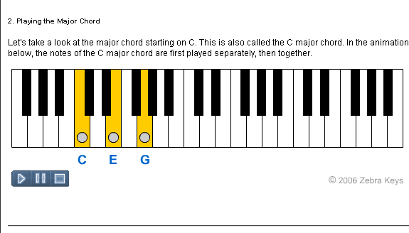 Top 5 Sites For Learning Piano Online Pianos Learning And Piano