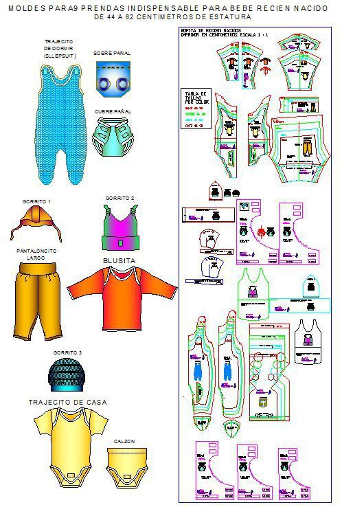 Sistema Creamoda Infantil   Costuras en general   Pinterest ...