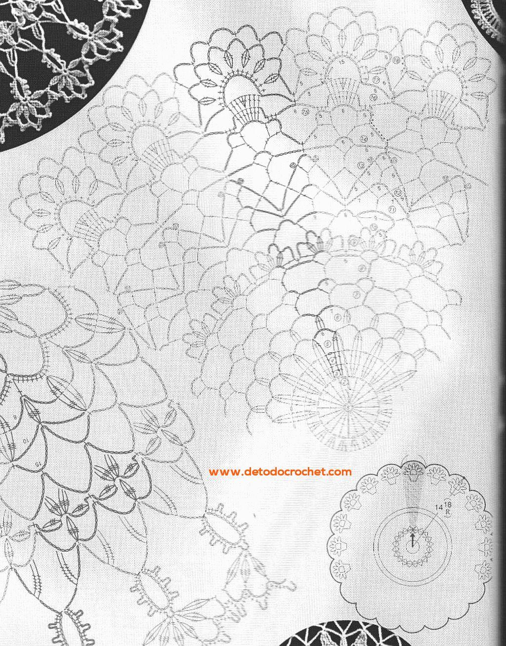 Pin de Lucia Brizuela en Crochet y Patrones   Pinterest   Croché ...