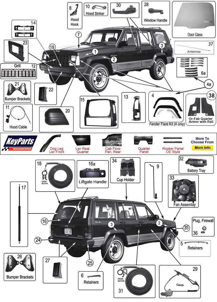 Jeep Cherokee Parts Diagrams : cherokee, parts, diagrams, Things