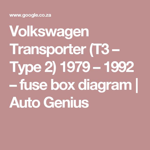 Volkswagen Transporter (T3 – Type 2) 1979 – 1992 – fuse