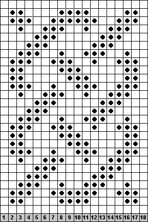 Muster 4 | Stricken | Pinterest | Muster, Stricken und Strickmuster