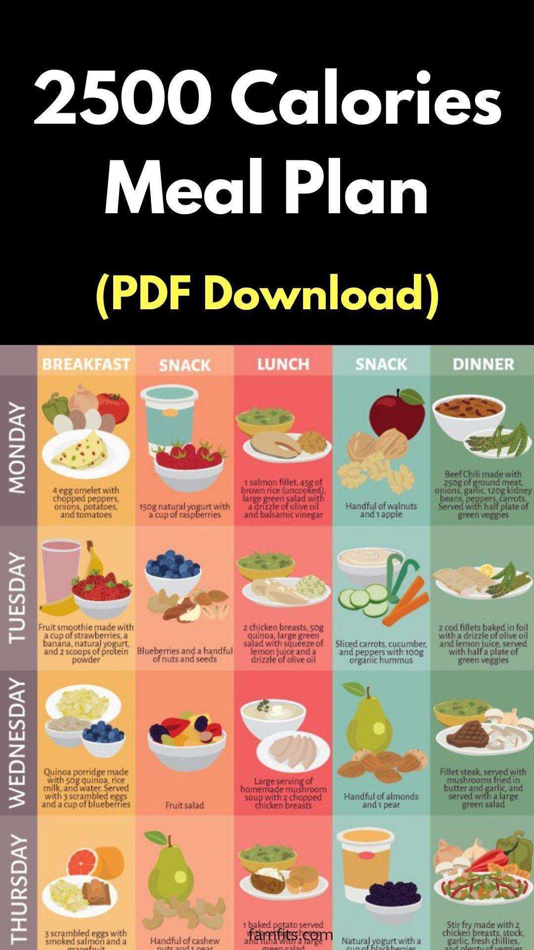 3000 kalorija diéta étrend alkalmazás