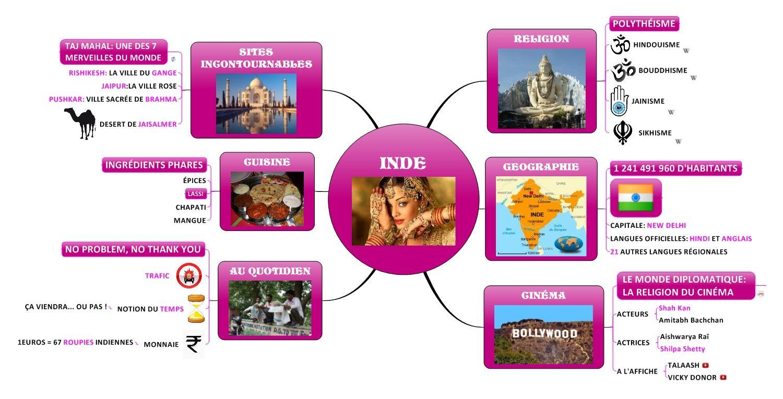 Maptheworld Le Tour Du Monde En Map En Commencant Par L Inde