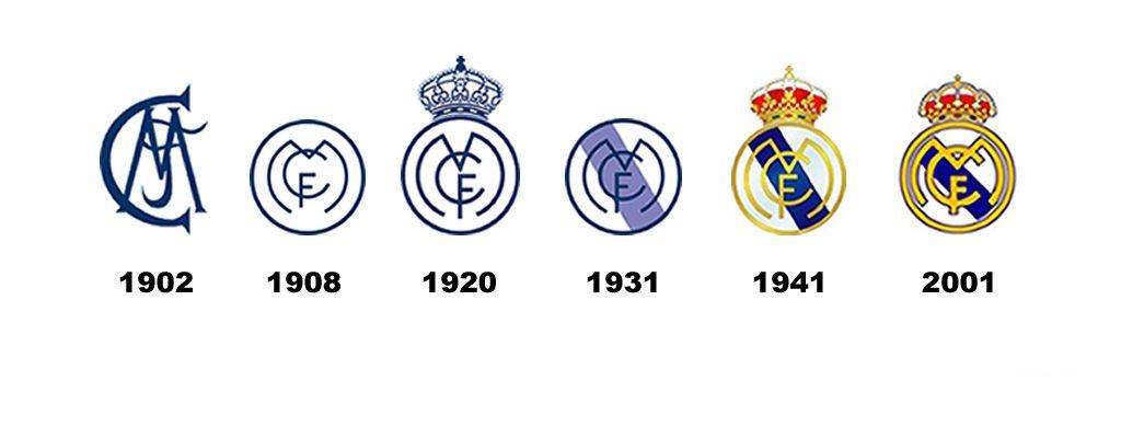 Evolucion Historica Del Escudo Del Real Madrid Real Madrid Evolucao