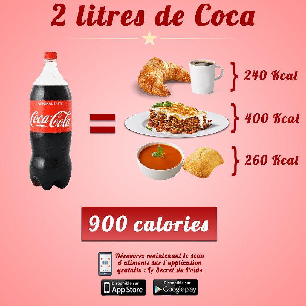 Epingle Sur Nutrition Fitness