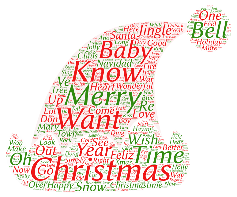 christmas song word cloud - Blue Christmas Elvis Presley Lyrics