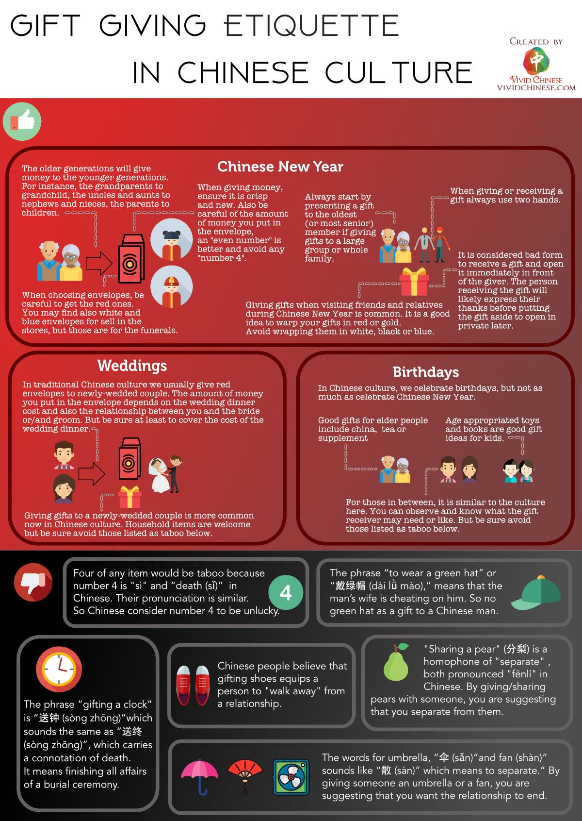 Chinese New Year Gifts And Gift Giving Etiquette In Chinese Culture Vivid Chinese Chinese New Year Gifts Chinese Culture Etiquette