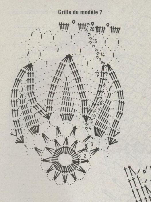 gömb 5