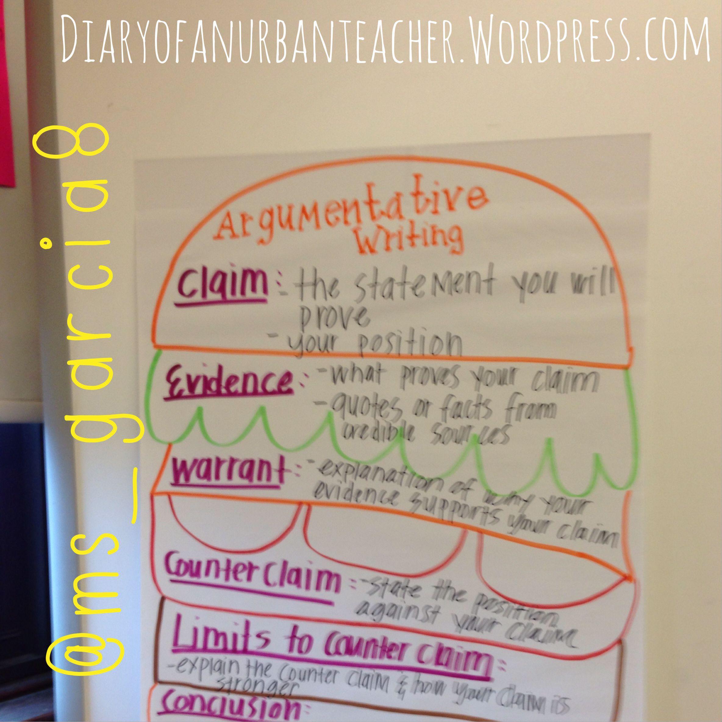 Annotations Jpeg 2 368 2 368 Pixels Writing A Persuasive Essay Writing Lessons Persuasive Writing