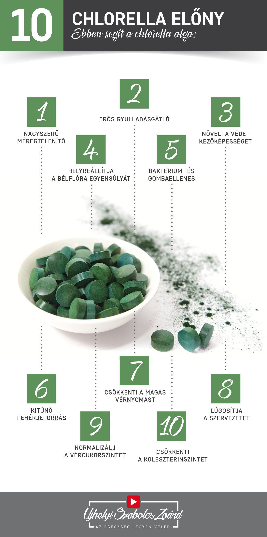 Mannavita SPIRULINA tabletta mg étrend-kiegészítő, db (4x) Vásárlás most