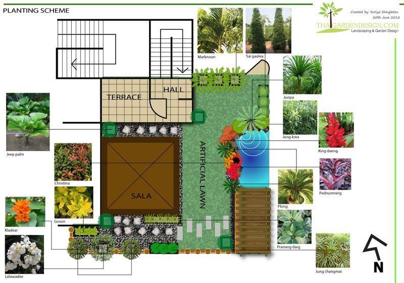 Roof Garden Idea