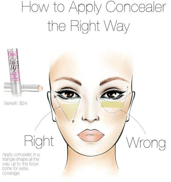 Aldara Cream Instructions For Use